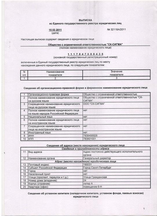 Срочный заказ выписки из ЕГРН, ЕГРП, кадастрового паспорта.